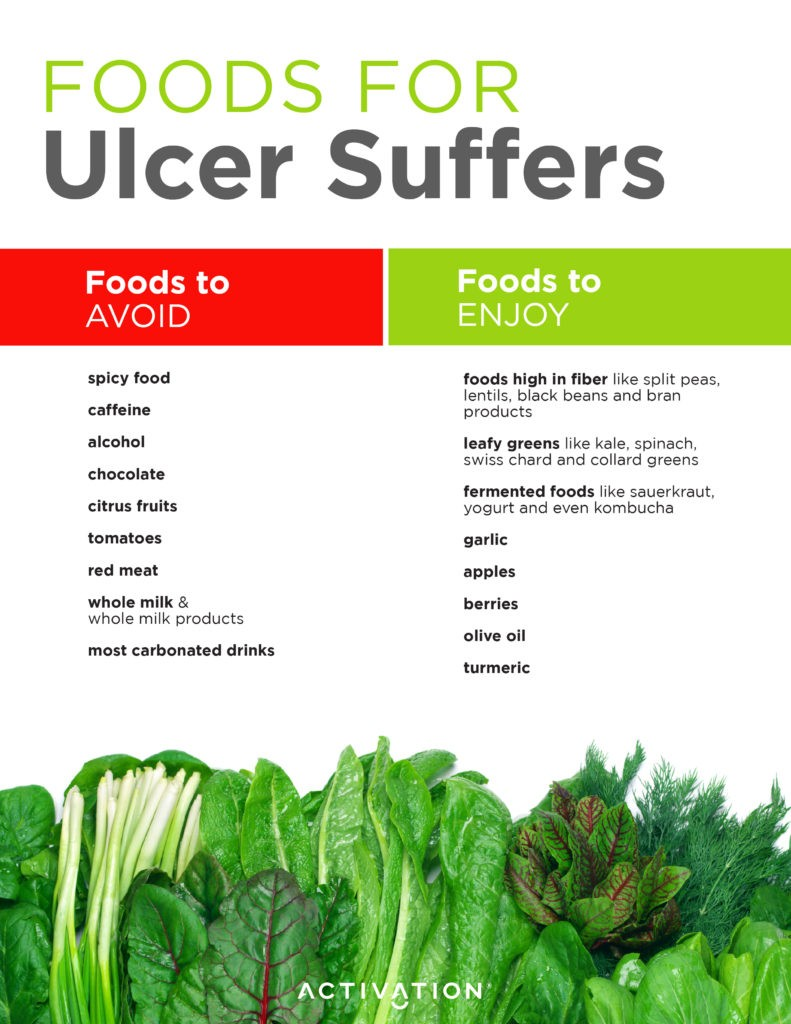 Diet for intestinal ulcers 71